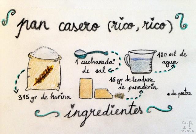 pan casero ingredientes