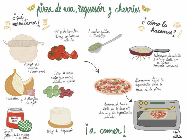 receta pizza uva, requesón y cherries
